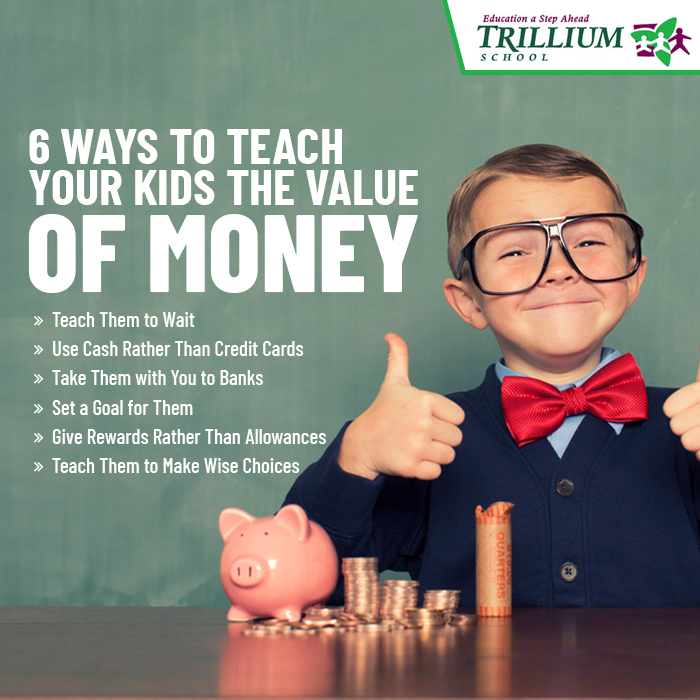 Financial lessons for Children